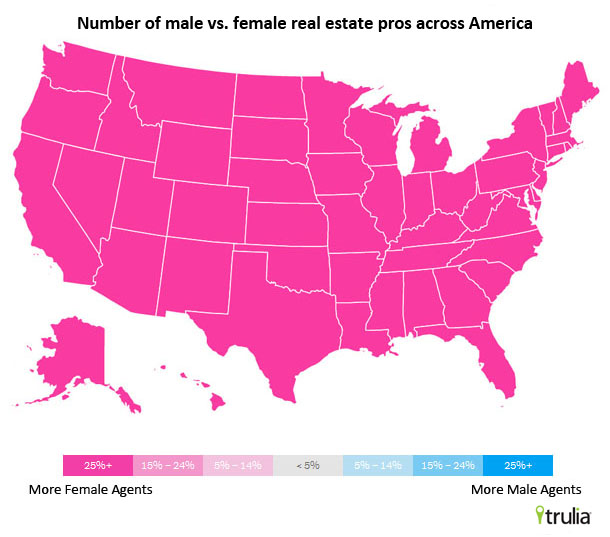 Number of male vs. female real estate pros across America