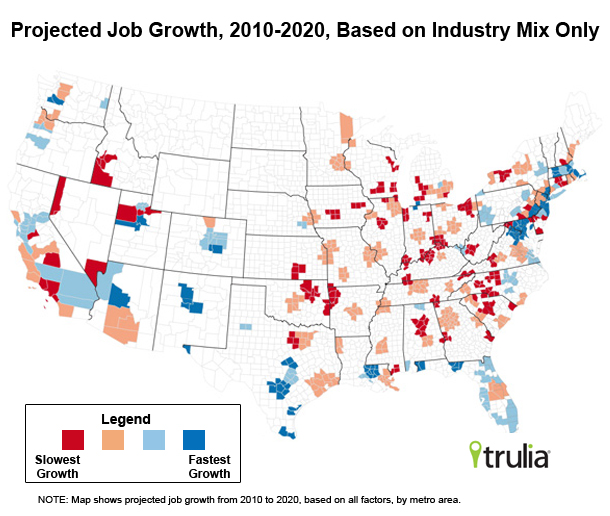 Projected Job Growth Industry Mix Only