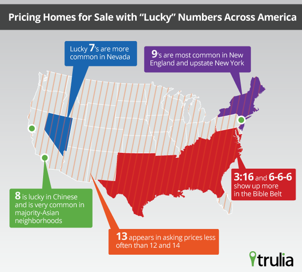 Your Home's Lucky Number Map