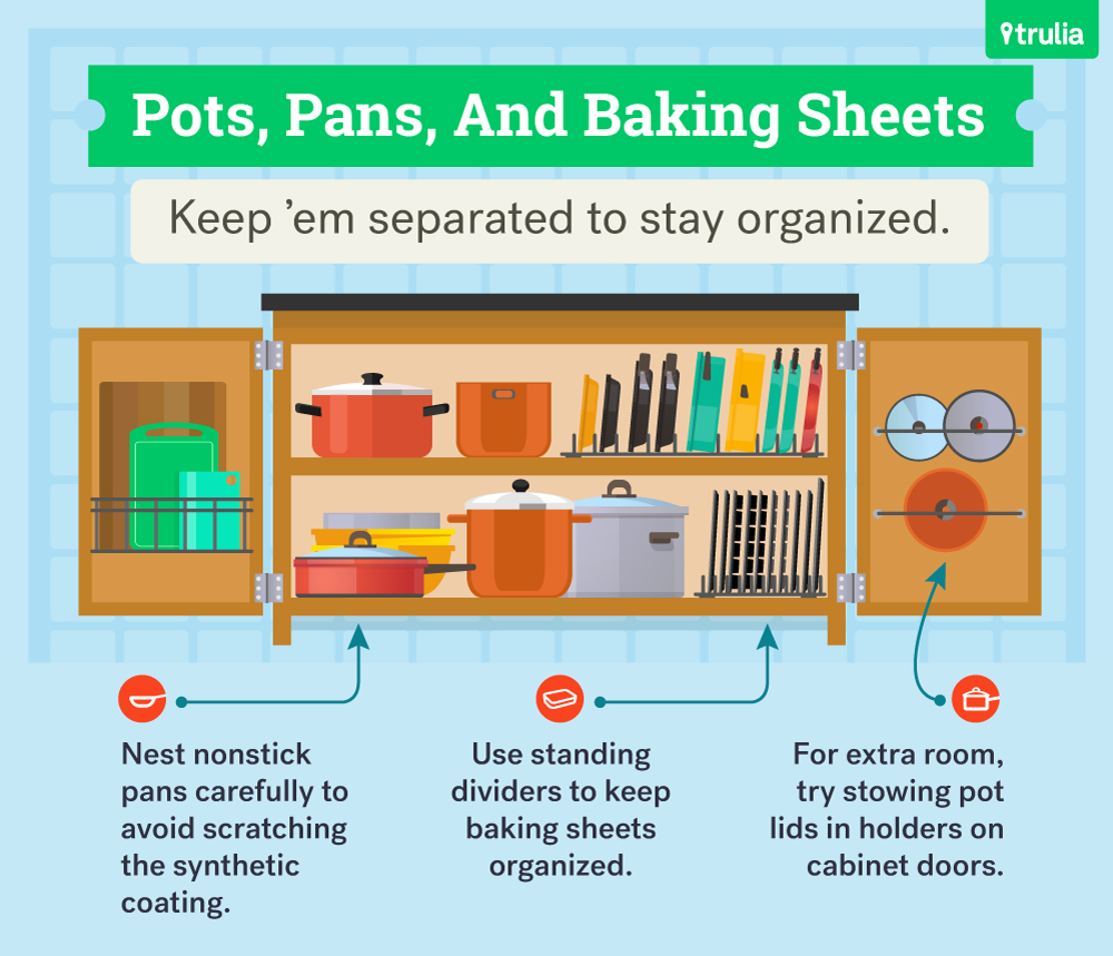 The ultimate guide to kitchen organization trulia 39 s blog for Small kitchen organization hacks