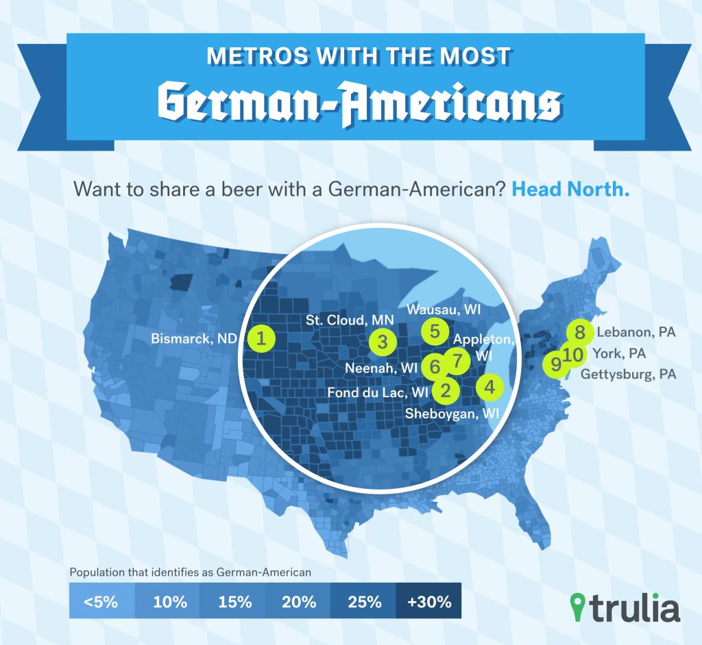 Trulia_Oktoberfest_GermanAmericans_Sept2015