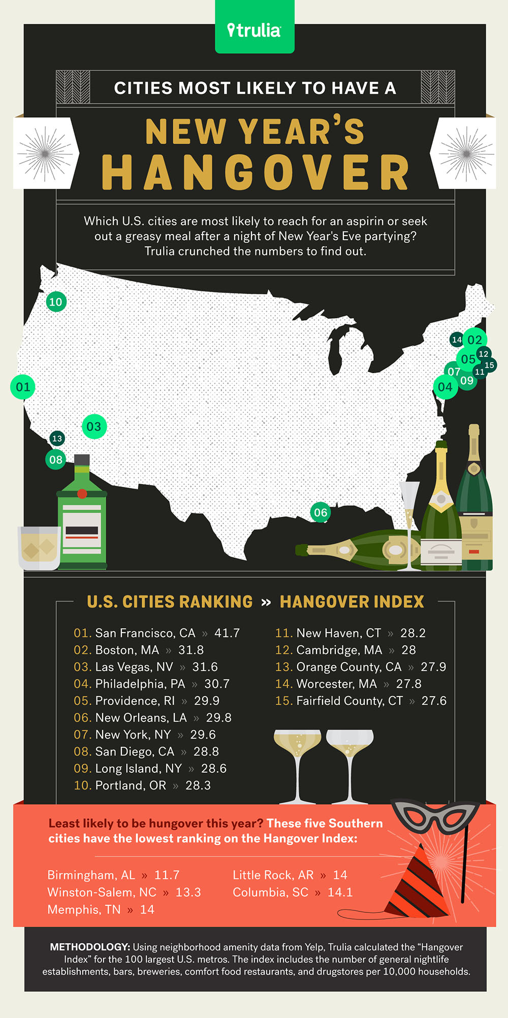 the most hungover cities on new year s day real estate 101