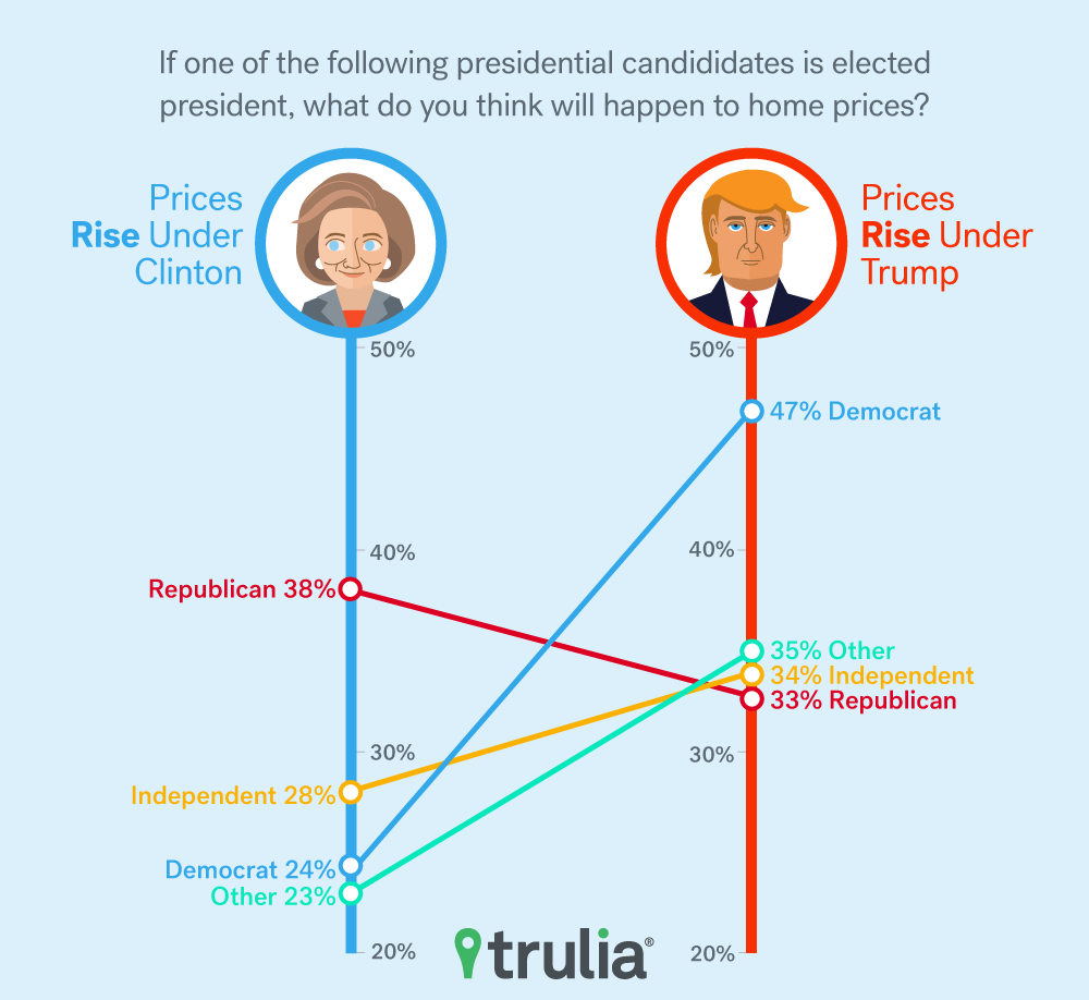Trump-Clinton_blog_inline1