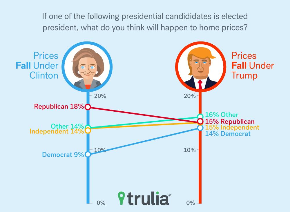 Trump-Clinton_blog_inline2