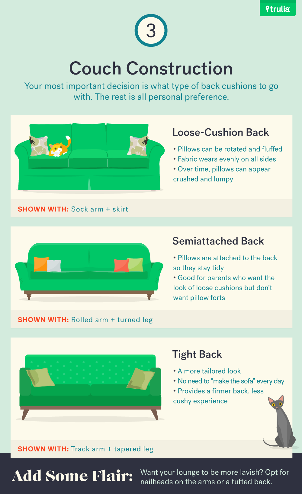 How To Buy A Couch infographic: how to buy a couch — life at home — trulia blog
