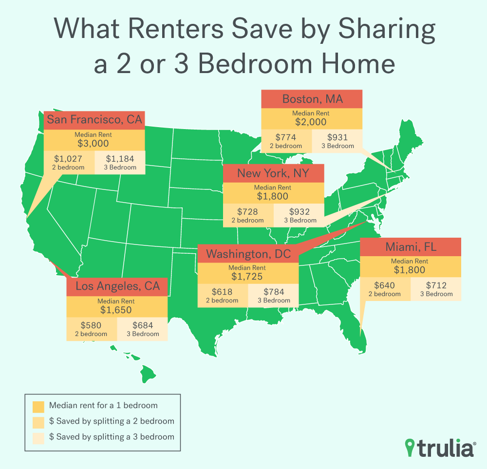 roomforrent_pitchgraphic_v06