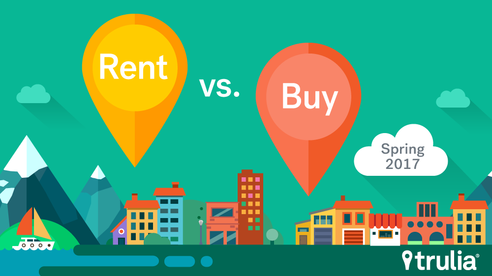 Rent Vs. Buy: Renting Rallies, but Buying is Still Best ...